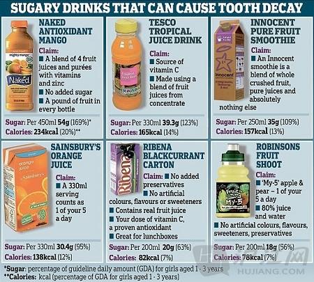 父母必知:想要牙齿好 有机果汁喝得少