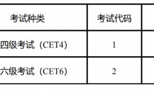 2021年下半年全国大学英语四、六级考试(CET)考生须知